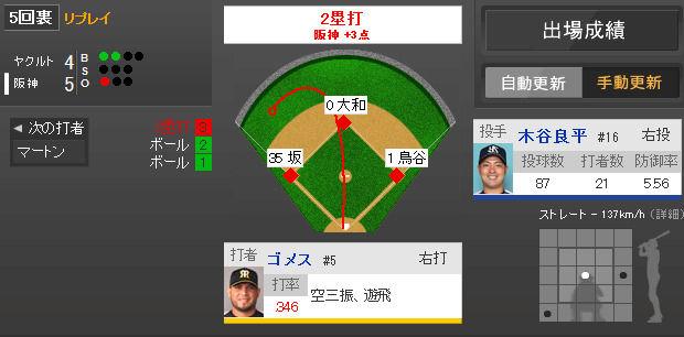 2014年4月20日 阪神 vs ヤクルト 一球速報 - スポーツナビ