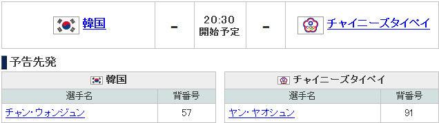 チャイニーズタイペイ - 2013 WBC特集 Yahoo!スポーツ