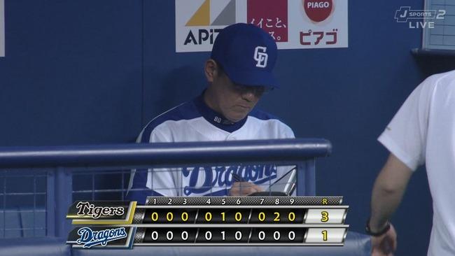 3勝10敗の中日・森繁和監督 「リリーフ陣が大変なことになってる」