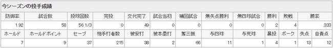 ダウンロード (51)
