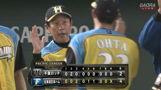 日本ハム、逆転勝ちで4連勝!ロッテは今季3度目の5連敗で借金「17」