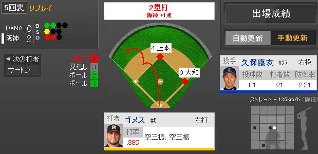 2014年4月8日 阪神 vs DeNA 一球速報 - スポーツナビ