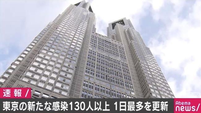20200405-00010018-abema-000-1-view