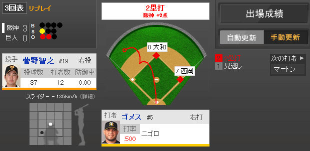 2014年3月28日 巨人 vs 阪神 一球速報 - スポーツナビ