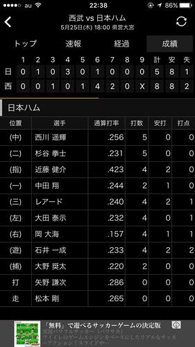 【定期】近藤健介さん、4打数2安打で打率を.420から.423に上がる