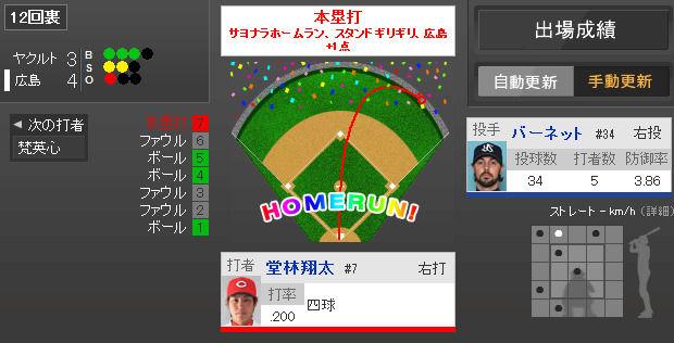 2014年4月2日 広島 vs ヤクルト 一球速報