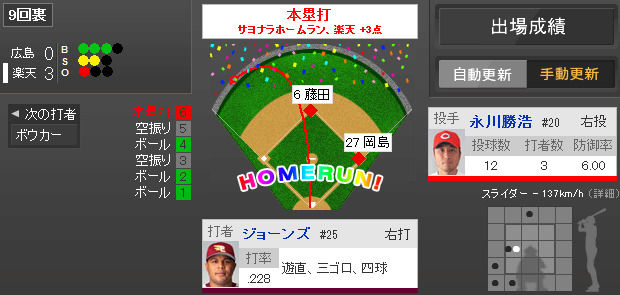 2014年5月31日 楽天 vs 広島 一球速報 - スポーツナビ