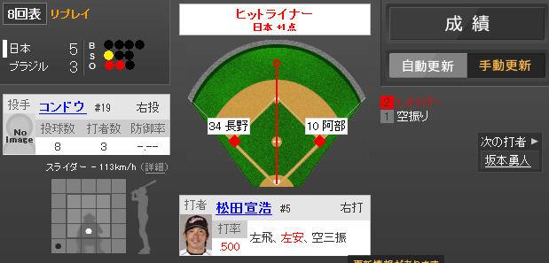 2013年3月2日 ブラジル vs 日本 一球速報2