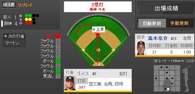 2014年4月11日 阪神 vs 巨人 一球速報 - スポーツナビ