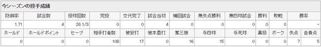 ダウンロード (55)