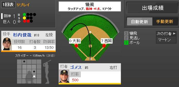 2014年3月29日 巨人 vs 阪神 一球