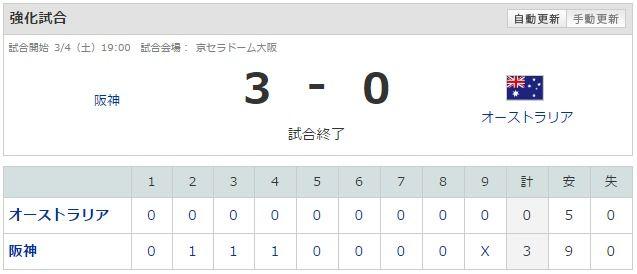 【朗報】阪神、一次ラウンド突破