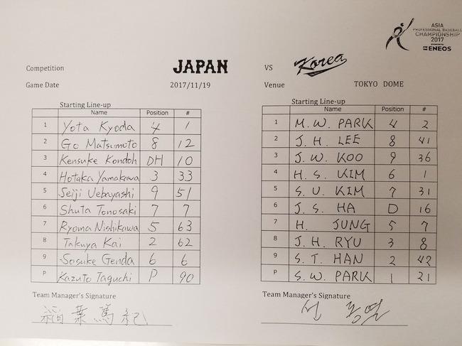 【侍ジャパン】日本VS韓国のスタメン出たぞ