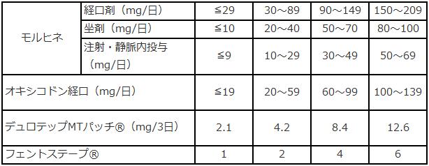 換算 (かんさん, かんざん) - Japanese-English Dictionary - JapaneseClass.jp