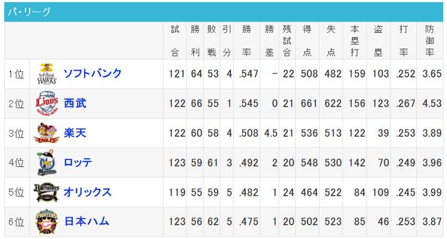 【8/31】鷹猫---------鷲--/--鴎--檻--公