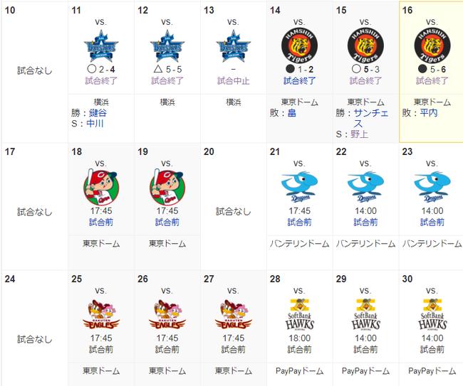 【セスレ】【5/16】虎====-兎==燕=-//==鯉-=竜====星
