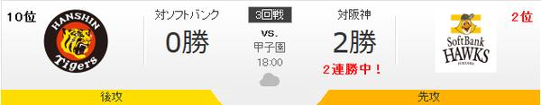 タイガース対ホークス 秋山‐中田 18:00~ (甲子園)