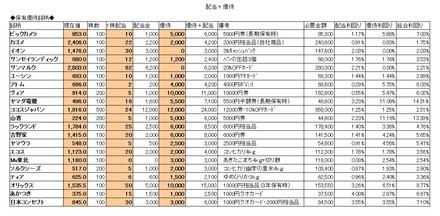 20160909_YUTAI