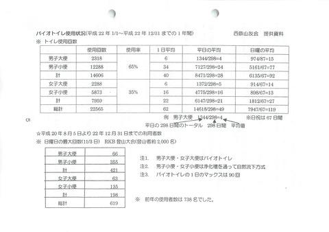 201105_No.06_ 5