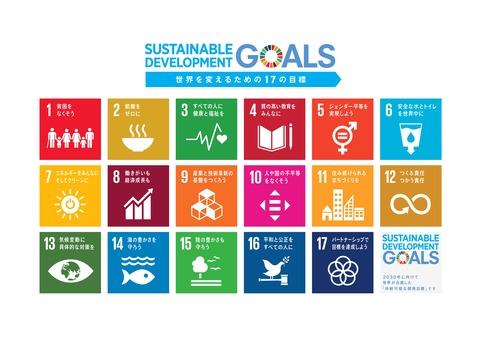 SDGs 17 Goals