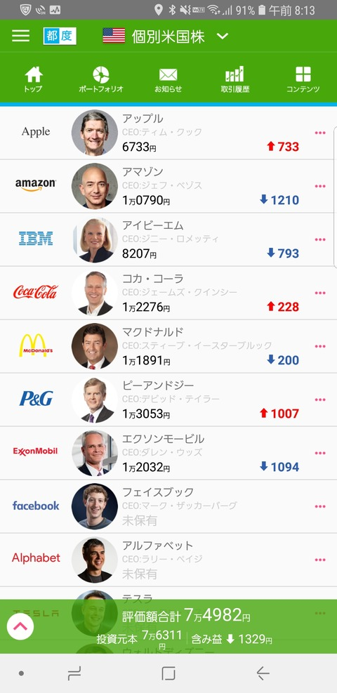 Screenshot_20190208-081330_米国株