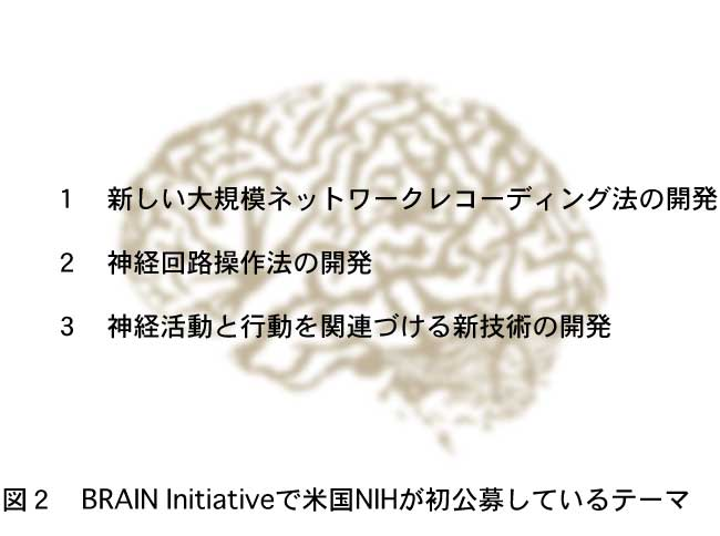 3-Figure2