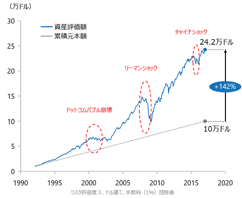 img-since-1992-01-2018
