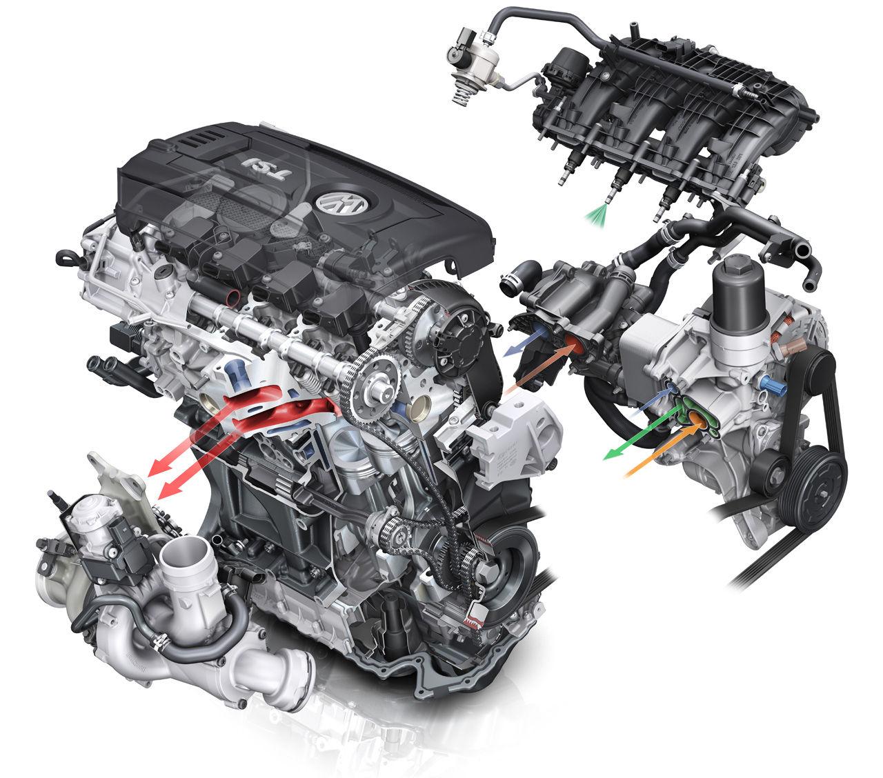 2 0 tsi engine diagram on vw 2 0 tsi engine diagram vw golf 96 cooling diagram 2 0 wiring 97 2.0 VW Engine 2.0 TSI Jetta Engine Bay