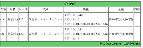20190615東京12R