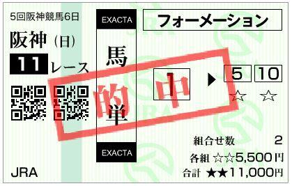 20171217朝日杯フューチュリティS4