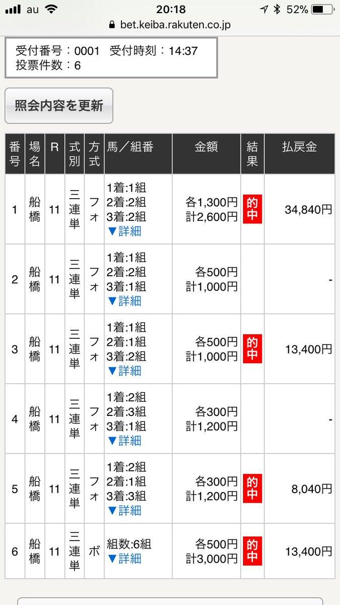 20170927日本テレビ盃結果