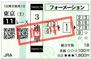 20190126東京11R白富士ステークス