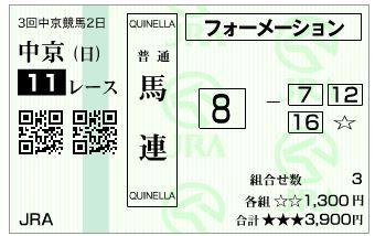 20180701CBC賞ハズレ