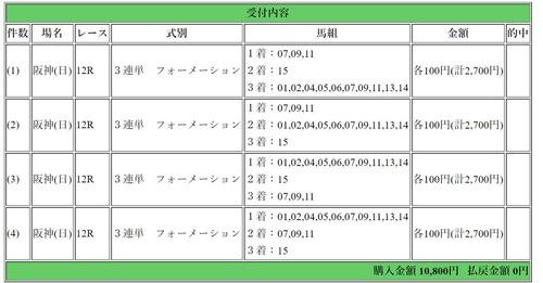20190616阪神最終