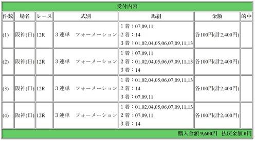 20190616阪神最終訂正