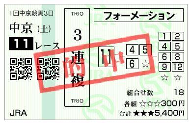20190126愛知杯