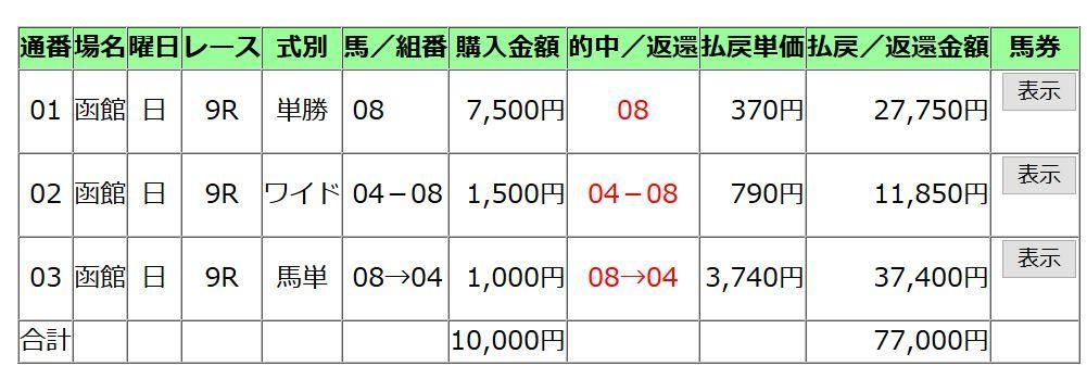 20180617函館9R