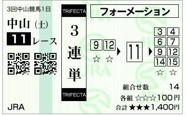 20180324日経賞3連単ハズレ