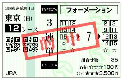 20190609東京12R