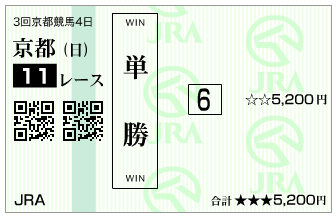 20170430天皇賞春ハズレ