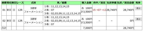 20190609東京最終買い方