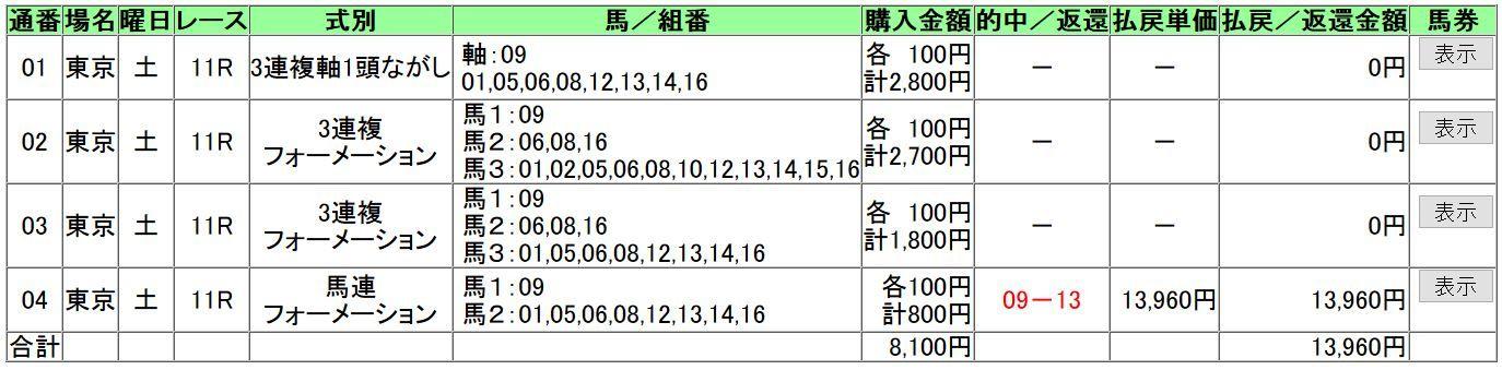 20171113武蔵野ステークス