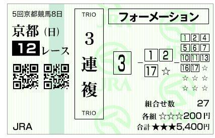 20181125京阪杯3連複ハズレ