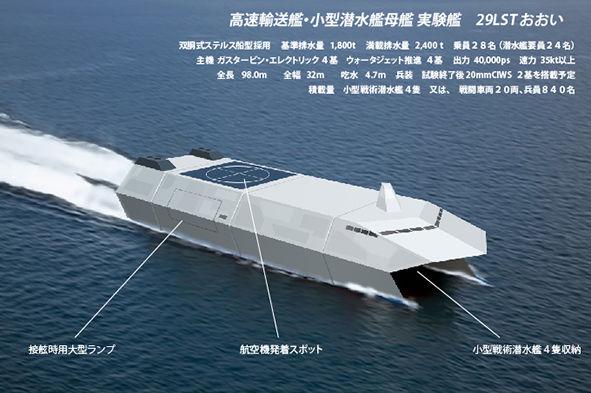 夢創艦隊 新世代高速輸送艦・小型潜水艦母艦 「29LST おおい」 12月25 ...