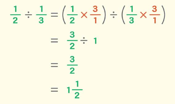 ... 割り算(その3)~なぜ逆に : 割り算 計算方法 : すべての講義