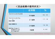 抗血栓薬維持量投与下におけるインプラント-008