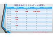 抗血栓薬維持量投与下におけるインプラント-007