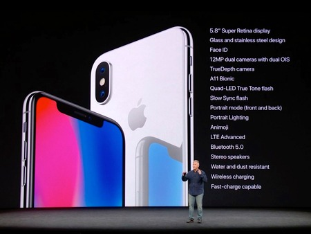 iPhone-X-New-Features