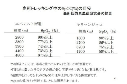 SpO2_recommendation[1]