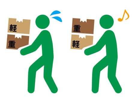 荷物の運び方